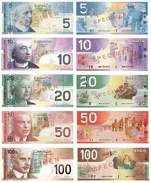 Чему равен канадский доллар рисунки паттернов, акции, форекс