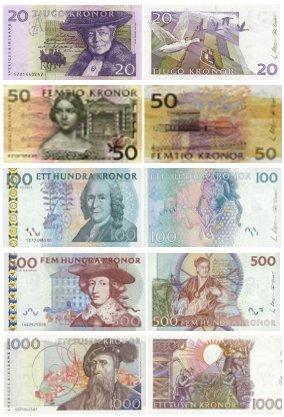 Курс шведской кроны к евро в швеции стратегии форекс по шаблону
