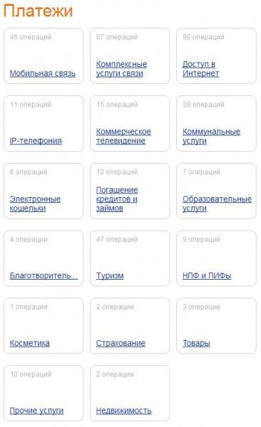 Промсвязьбанк - Banki ru